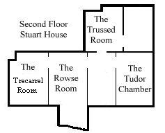 Stuart House - Second Floor